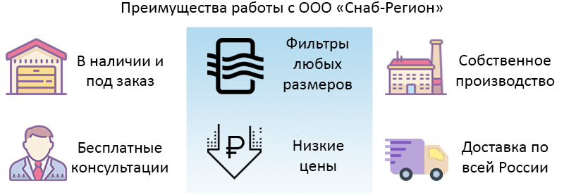 Преимущества покупки Фильтров вентиляции для круглых каналов ФККС (Длинные)